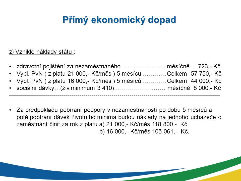Přímý ekonomický dopad 1) Ztráty státu z důvodu neodvedení daní: 21 000,- Kč/měs.