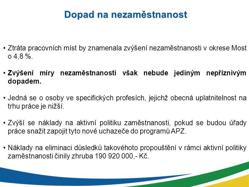 13 Nezaměstnanost na Mostecku Výhled snižování počtu pracovních míst: Skupina Czech Coal má přes 4,4 tisíce zaměstnanců.