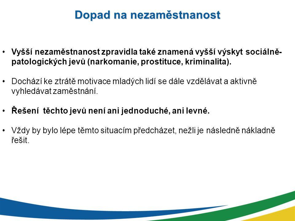 Dopad na nezaměstnanost Ztráta pracovních míst by znamenala zvýšení nezaměstnanosti v okrese Most o 4,8 %.