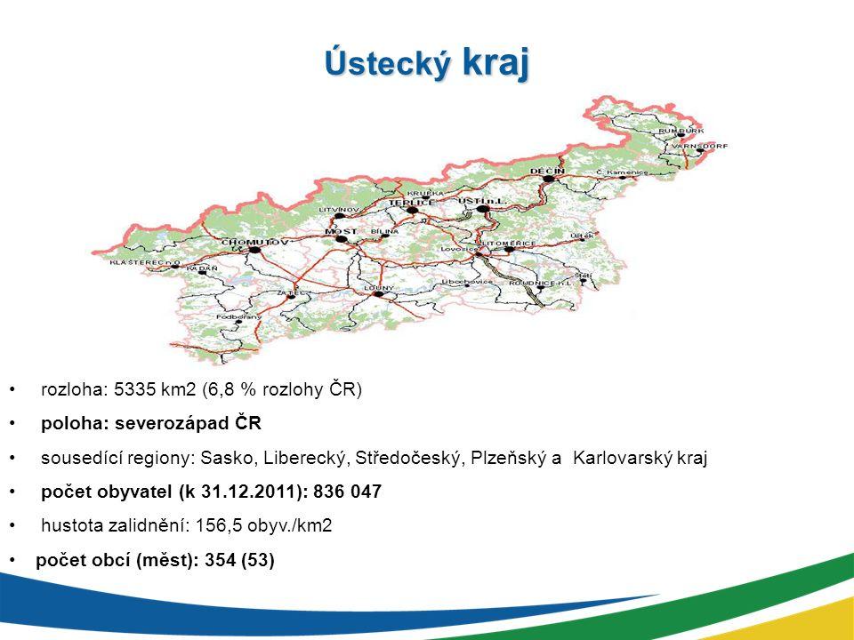 Ústecký kraj rozloha: 5335 km2 (6,8 % rozlohy ČR) poloha: severozápad ČR sousedící regiony: Sasko, Liberecký, Středočeský, Plzeňský a Karlovarský kraj počet obyvatel (k 31.12.2011): 836 047 hustota zalidnění: 156,5 obyv./km2 počet obcí (měst): 354 (53)