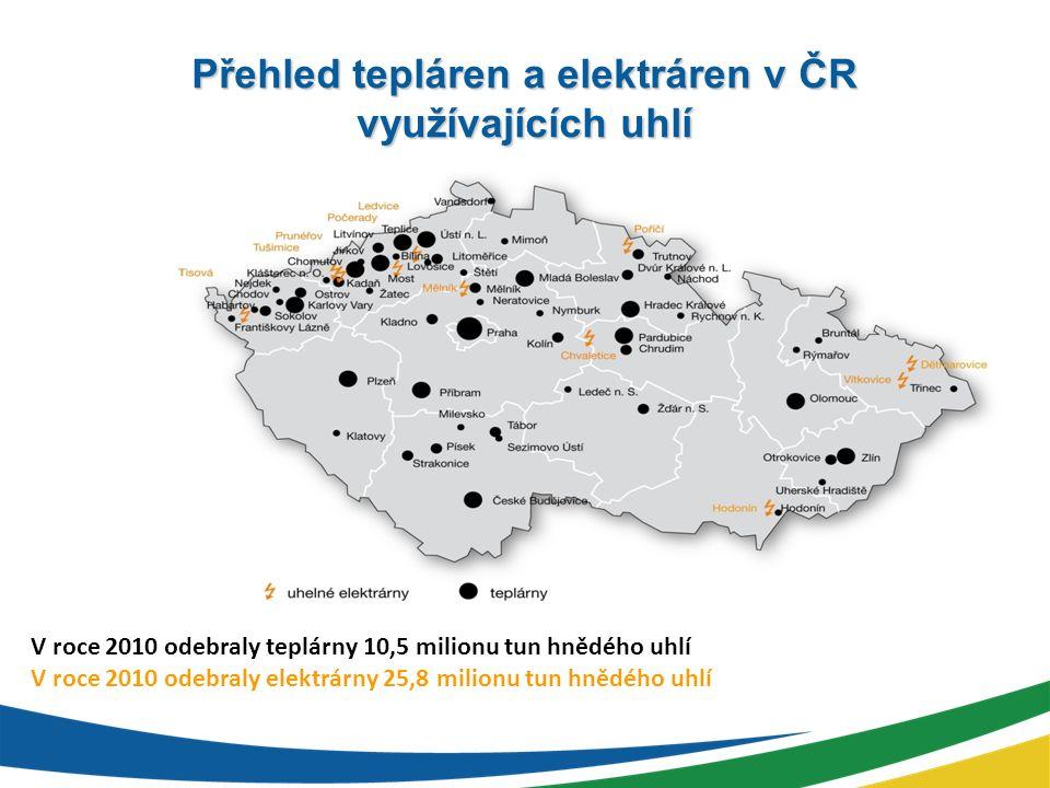 Přehled tepláren a elektráren v ČR využívajících uhlí V roce 2010 odebraly teplárny 10,5 milionu tun hnědého uhlí V roce 2010 odebraly elektrárny 25,8 milionu tun hnědého uhlí