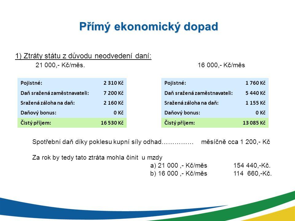 REGIONÁLNÍ ENERGETICKÉ FÓRUM - ÚSTÍ 2012 OrganizátořiGenerální partner Odborní garanti Mediální partneři REF ÚSTÍ 2012 se koná pod odbornou záštitou Hospodářské komory ČR.