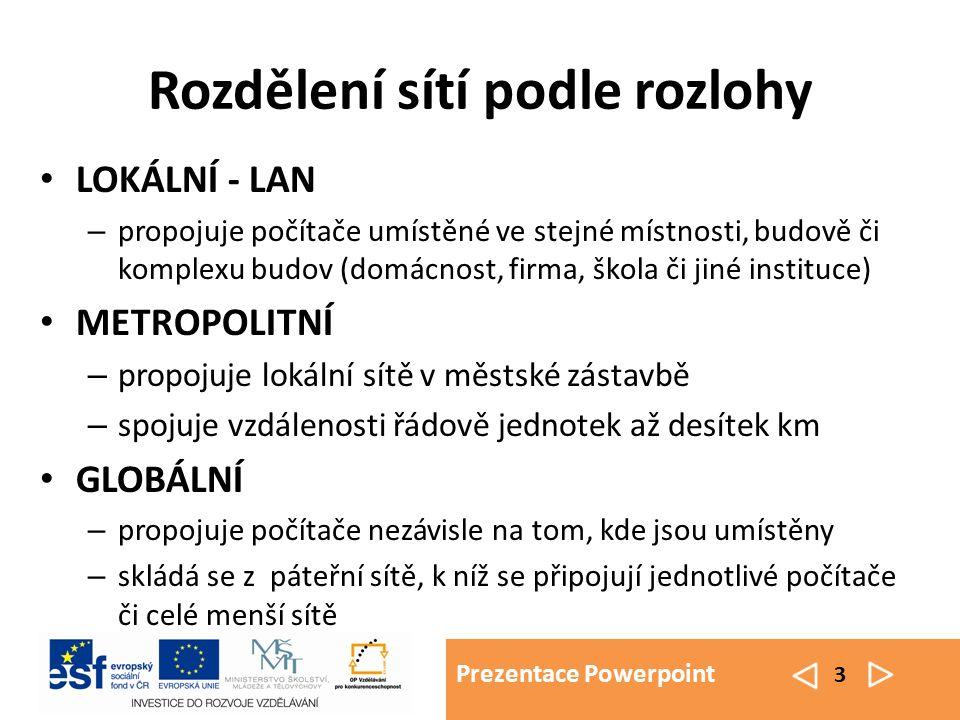 Prezentace Powerpoint 4 Schéma domácí sítě