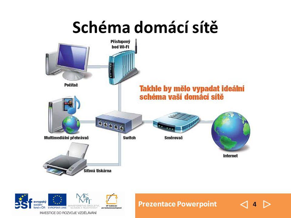 Prezentace Powerpoint 5 Prvky sítě Pasivní prvky – podílejí se na přenosu, ale data žádným způsobem nemění ani neovlivňují – kabely Aktivní prvky – přenášená data mění, zesilují, směrují nebo jiným způsobem ovlivňují