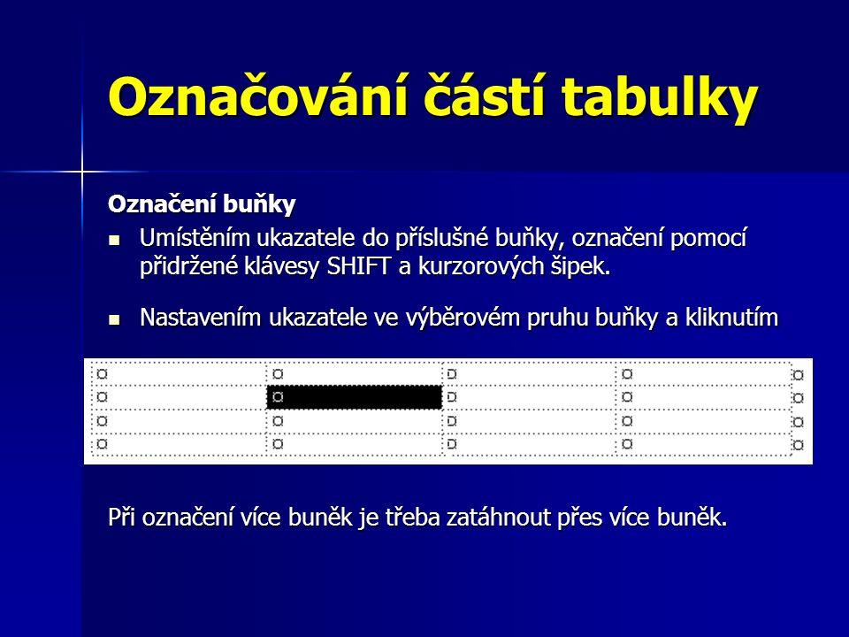 Označování částí tabulky Označení buňky Umístěním ukazatele do příslušné buňky, označení pomocí přidržené klávesy SHIFT a kurzorových šipek.