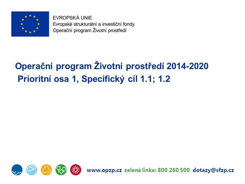 Aktuální stav OPŽP 2014-2020 06/2015 1.