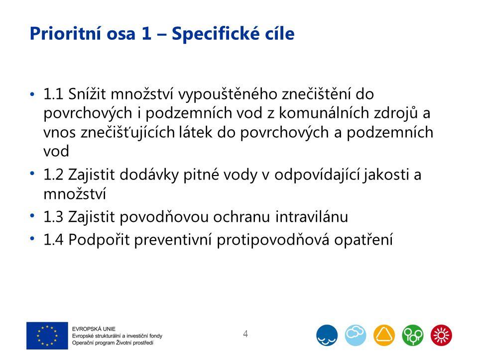 Prioritní osa 1 - alokace na specifické cíle 5 PO 1 celkem768 767 183 EUR SC 1.145 % 461 260 310 EUR (17,49 % z celku) SC 1.215 % SC 1.330 %307 506 873 EUR (11,66 % z celku) SC 1.410 %