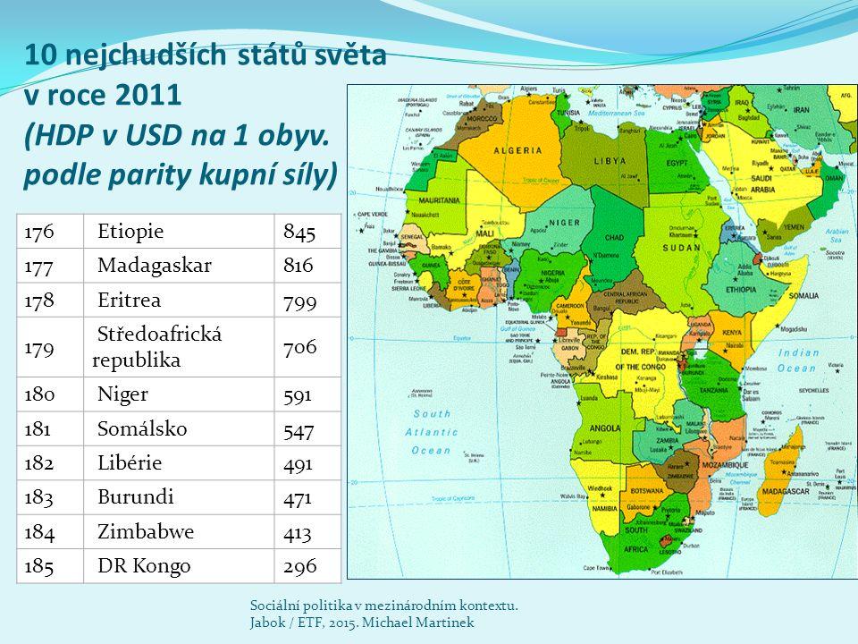10 nejchudších států světa v roce 2011 (HDP v USD na 1 obyv. podle parity kupní síly) Sociální politika v mezinárodním kontextu. Jabok / ETF, 2015. Mi