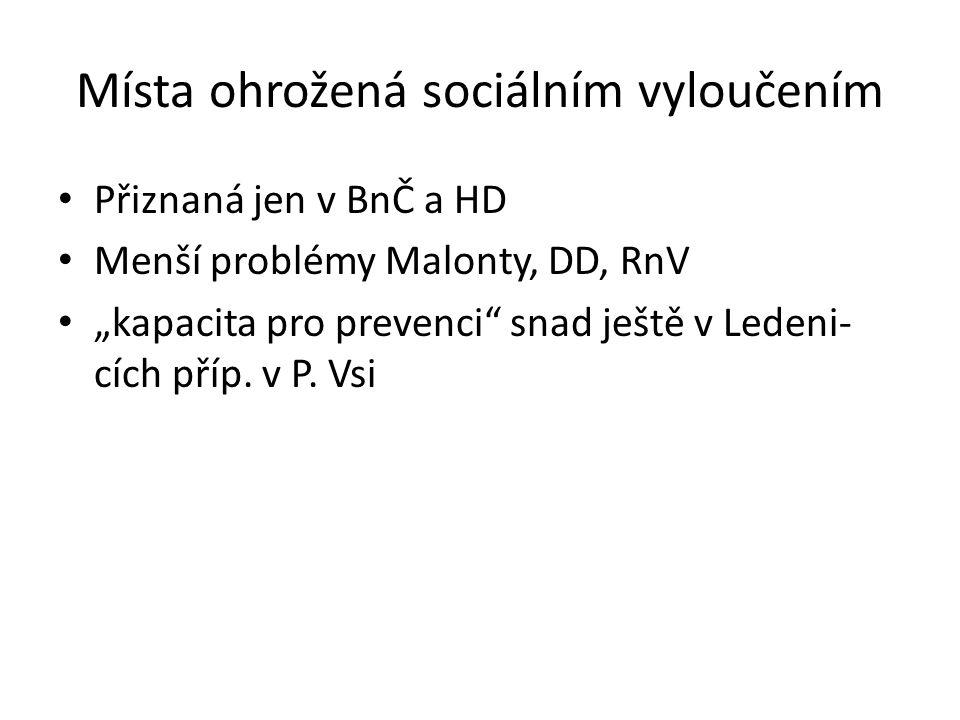 """Místa ohrožená sociálním vyloučením Přiznaná jen v BnČ a HD Menší problémy Malonty, DD, RnV """"kapacita pro prevenci snad ještě v Ledeni- cích příp."""