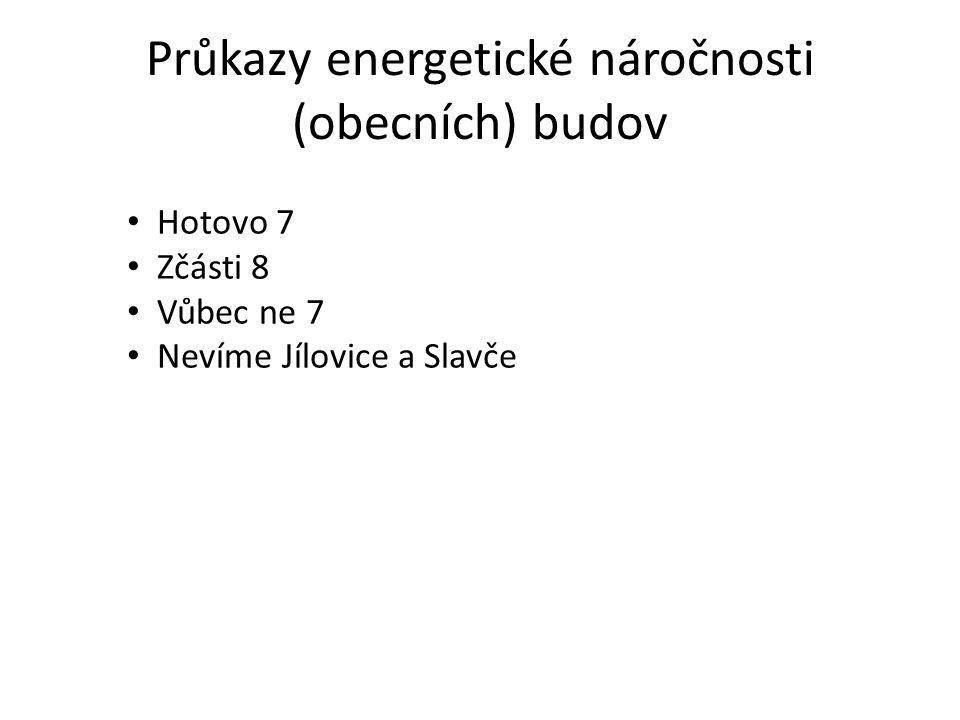 Průkazy energetické náročnosti (obecních) budov Hotovo 7 Zčásti 8 Vůbec ne 7 Nevíme Jílovice a Slavče