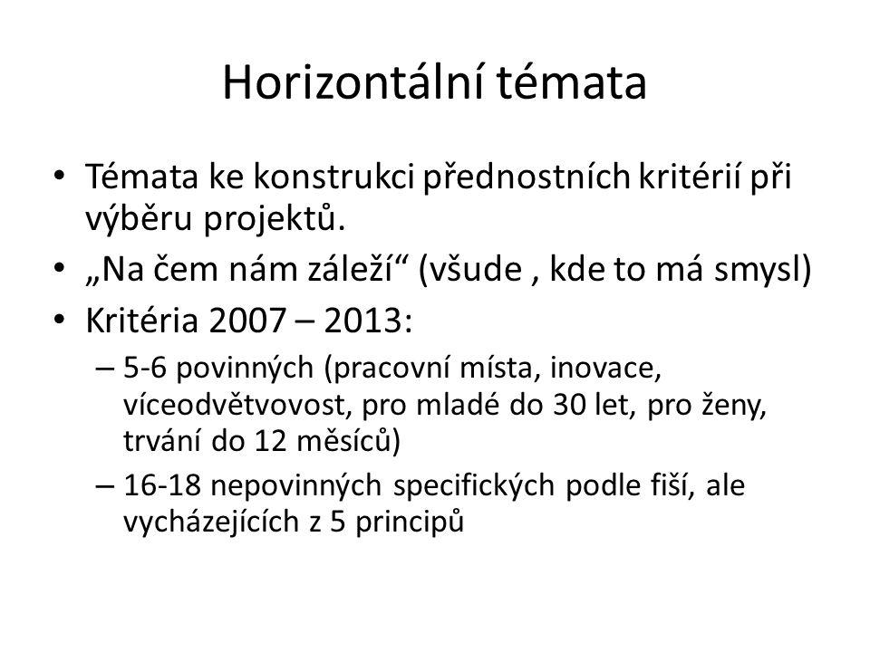 Horizontální témata Témata ke konstrukci přednostních kritérií při výběru projektů.