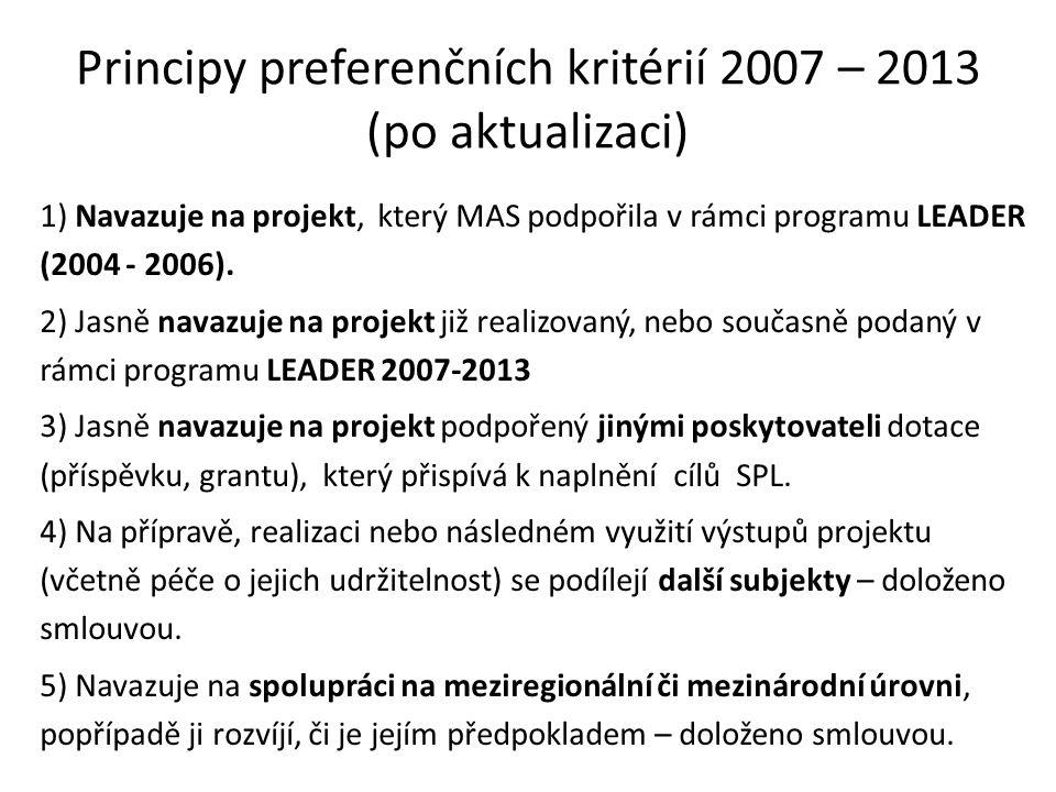 Principy preferenčních kritérií 2007 – 2013 (po aktualizaci) 1) Navazuje na projekt, který MAS podpořila v rámci programu LEADER (2004 - 2006).
