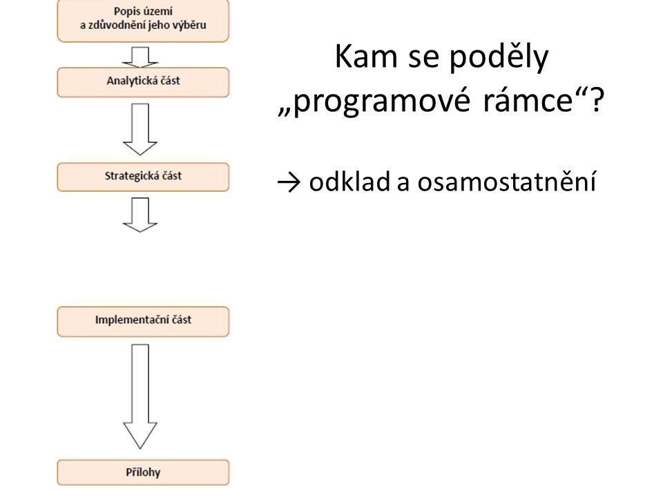 """Kam se poděly """"programové rámce → odklad a osamostatnění"""