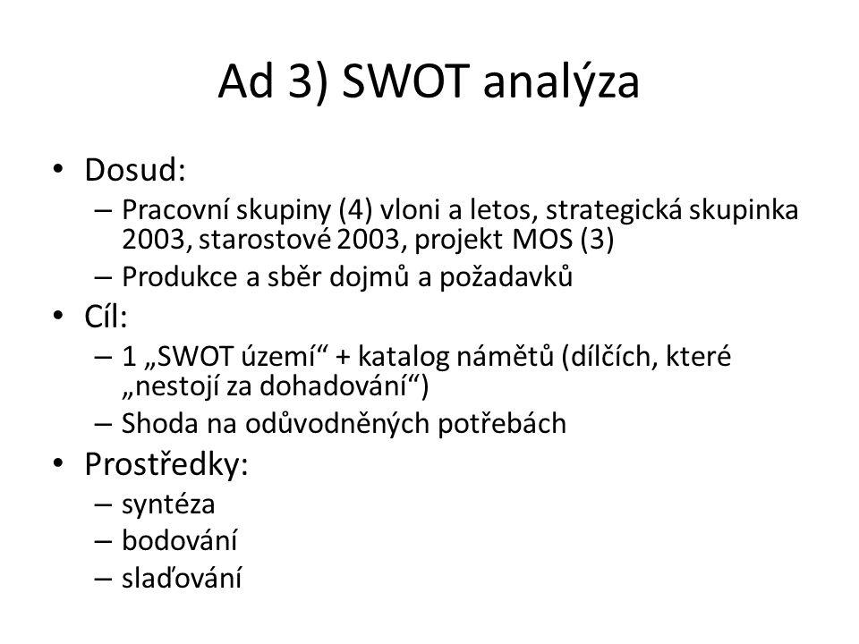 """Ad 3) SWOT analýza Dosud: – Pracovní skupiny (4) vloni a letos, strategická skupinka 2003, starostové 2003, projekt MOS (3) – Produkce a sběr dojmů a požadavků Cíl: – 1 """"SWOT území + katalog námětů (dílčích, které """"nestojí za dohadování ) – Shoda na odůvodněných potřebách Prostředky: – syntéza – bodování – slaďování"""