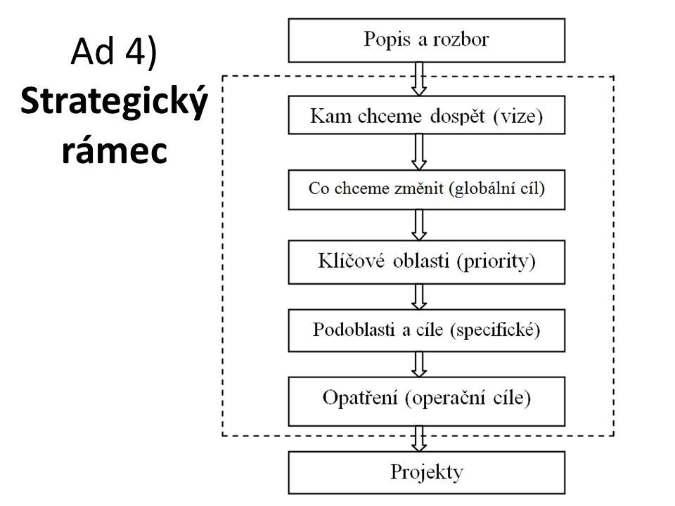 Ad 4) Strategický rámec
