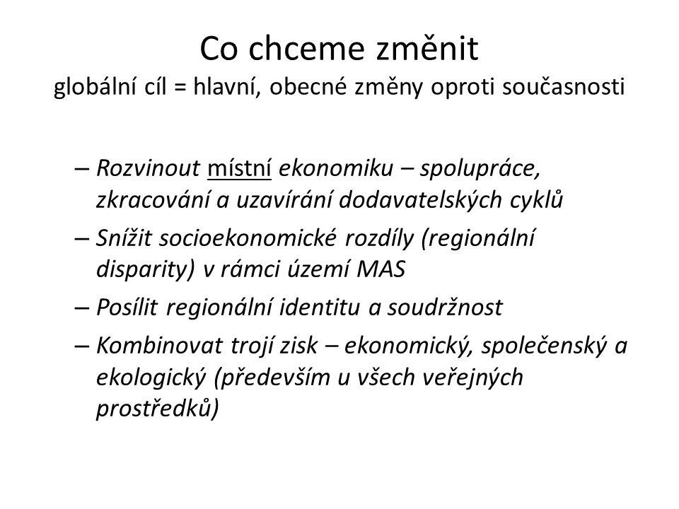 Co chceme změnit globální cíl = hlavní, obecné změny oproti současnosti – Rozvinout místní ekonomiku – spolupráce, zkracování a uzavírání dodavatelských cyklů – Snížit socioekonomické rozdíly (regionální disparity) v rámci území MAS – Posílit regionální identitu a soudržnost – Kombinovat trojí zisk – ekonomický, společenský a ekologický (především u všech veřejných prostředků)