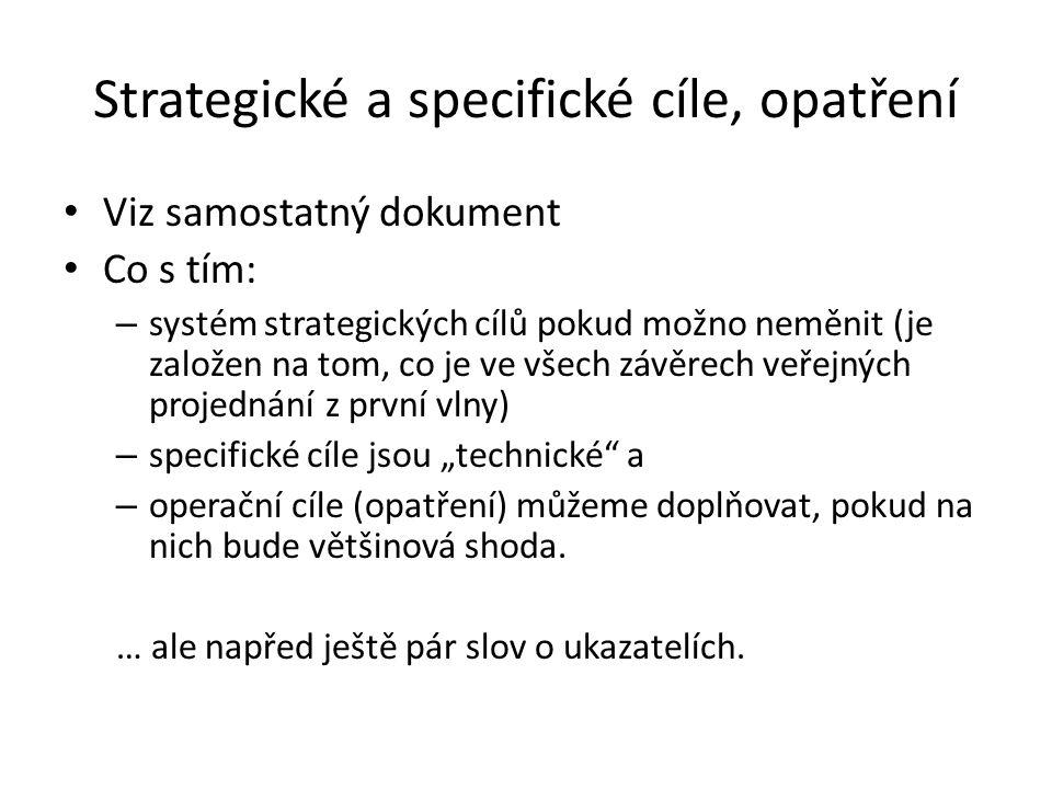 """Strategické a specifické cíle, opatření Viz samostatný dokument Co s tím: – systém strategických cílů pokud možno neměnit (je založen na tom, co je ve všech závěrech veřejných projednání z první vlny) – specifické cíle jsou """"technické a – operační cíle (opatření) můžeme doplňovat, pokud na nich bude většinová shoda."""