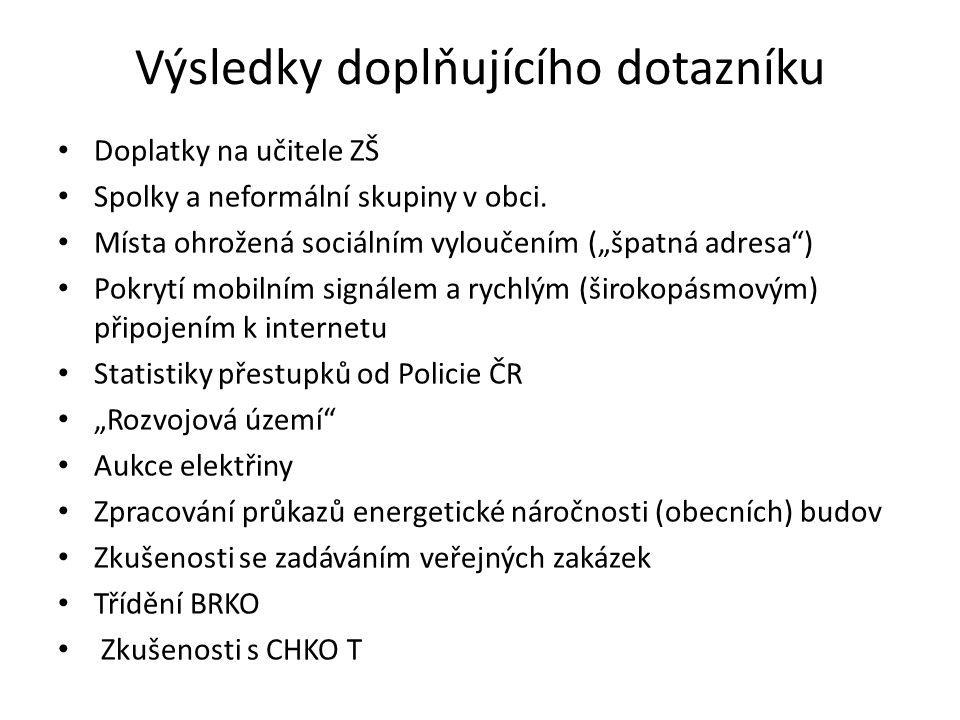 Výsledky doplňujícího dotazníku Doplatky na učitele ZŠ Spolky a neformální skupiny v obci.
