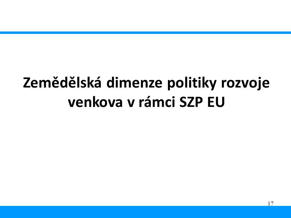 17 Zemědělská dimenze politiky rozvoje venkova v rámci SZP EU