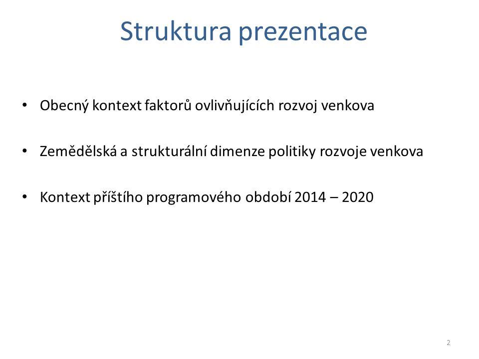 Struktura prezentace Obecný kontext faktorů ovlivňujících rozvoj venkova Zemědělská a strukturální dimenze politiky rozvoje venkova Kontext příštího programového období 2014 – 2020 2