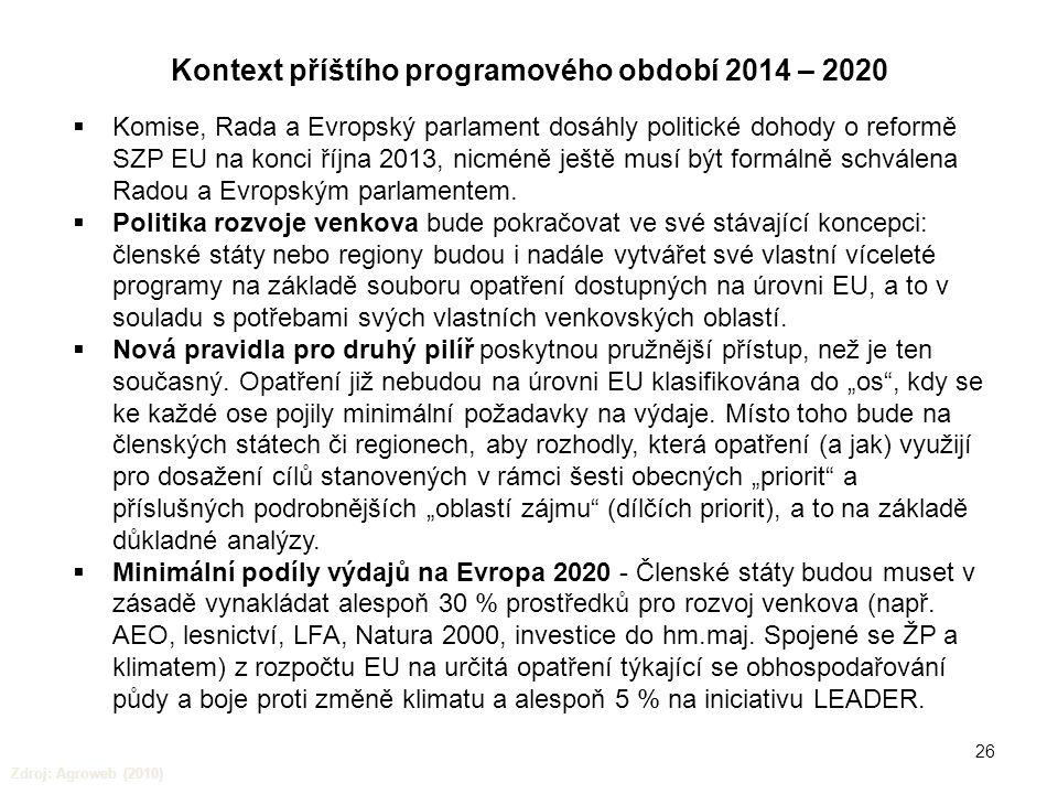 26  Komise, Rada a Evropský parlament dosáhly politické dohody o reformě SZP EU na konci října 2013, nicméně ještě musí být formálně schválena Radou