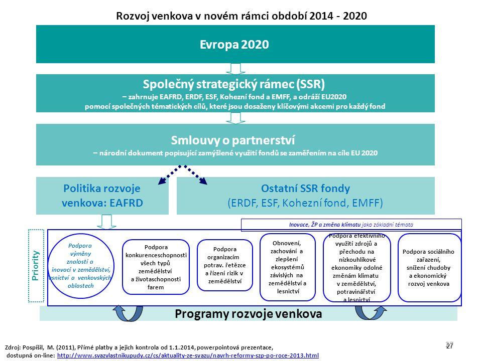 27 Rozvoj venkova v novém rámci období 2014 - 2020 Společný strategický rámec (SSR) – zahrnuje EAFRD, ERDF, ESF, Kohezní fond a EMFF, a odráží EU2020 pomocí společných tématických cílů, které jsou dosaženy klíčovými akcemi pro každý fond Smlouvy o partnerství – národní dokument popisující zamýšlené využití fondů se zaměřením na cíle EU 2020 Politika rozvoje venkova: EAFRD Ostatní SSR fondy (ERDF, ESF, Kohezní fond, EMFF) Programy rozvoje venkova Evropa 2020 Podpora sociálního zařazení, snížení chudoby a ekonomický rozvoj venkova Podpora konkurenceschopnosti všech typů zemědělství a životaschopnosti farem Podpora organizacím potrav.