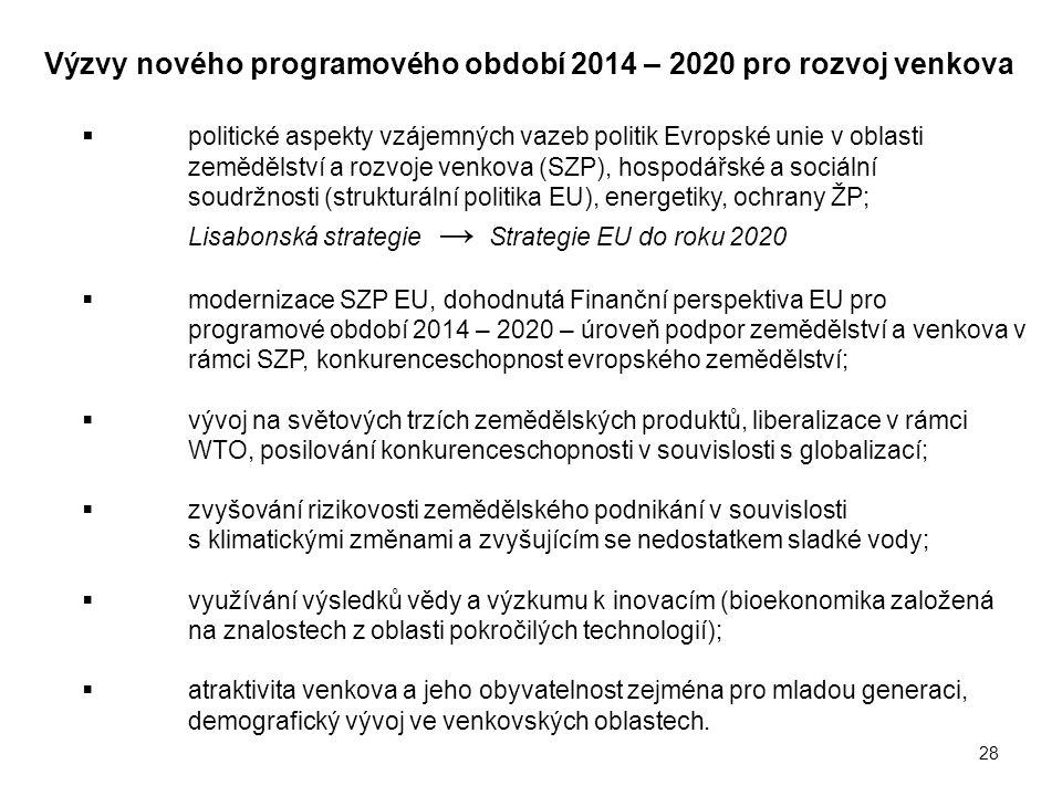 28  politické aspekty vzájemných vazeb politik Evropské unie v oblasti zemědělství a rozvoje venkova (SZP), hospodářské a sociální soudržnosti (strukturální politika EU), energetiky, ochrany ŽP; Lisabonská strategie → Strategie EU do roku 2020  modernizace SZP EU, dohodnutá Finanční perspektiva EU pro programové období 2014 – 2020 – úroveň podpor zemědělství a venkova v rámci SZP, konkurenceschopnost evropského zemědělství;  vývoj na světových trzích zemědělských produktů, liberalizace v rámci WTO, posilování konkurenceschopnosti v souvislosti s globalizací;  zvyšování rizikovosti zemědělského podnikání v souvislosti s klimatickými změnami a zvyšujícím se nedostatkem sladké vody;  využívání výsledků vědy a výzkumu k inovacím (bioekonomika založená na znalostech z oblasti pokročilých technologií);  atraktivita venkova a jeho obyvatelnost zejména pro mladou generaci, demografický vývoj ve venkovských oblastech.