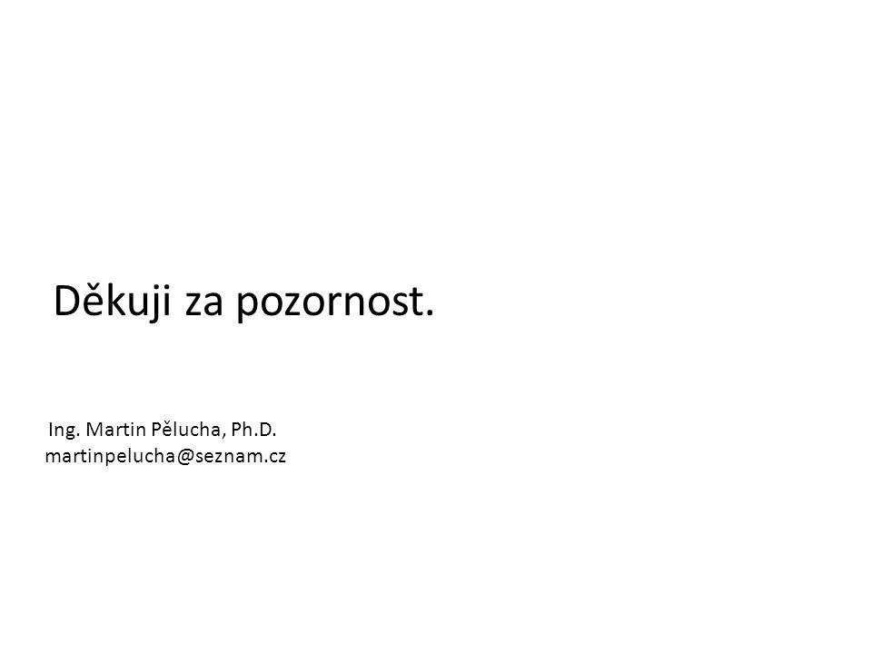 Děkuji za pozornost. Ing. Martin Pělucha, Ph.D. martinpelucha@seznam.cz