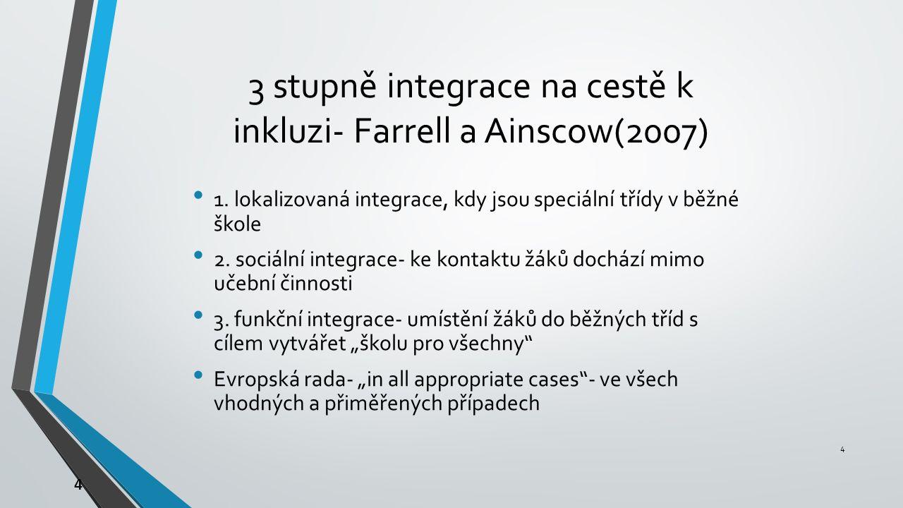 4 3 stupně integrace na cestě k inkluzi- Farrell a Ainscow(2007) 1.