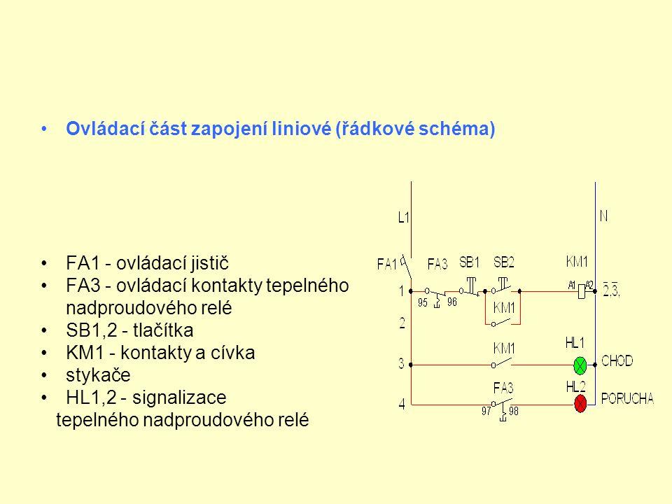 Ovládací část zapojení liniové (řádkové schéma) FA1 - ovládací jistič FA3 - ovládací kontakty tepelného nadproudového relé SB1,2 - tlačítka KM1 - kontakty a cívka stykače HL1,2 - signalizace tepelného nadproudového relé