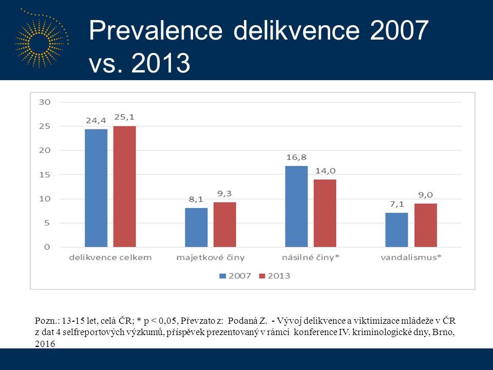 Prevalence delikvence 2007 vs. 2013 Pozn.: 13-15 let, celá ČR; * p < 0,05, Převzato z: Podaná Z.