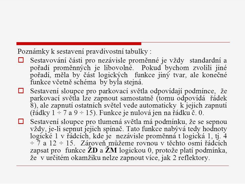 Poznámky k sestavení pravdivostní tabulky :  Sestavování části pro nezávisle proměnné je vždy standardní a pořadí proměnných je libovolné.