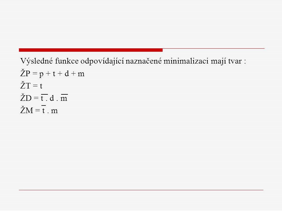 Výsledné funkce odpovídající naznačené minimalizaci mají tvar : ŽP = p + t + d + m ŽT = t ŽD = t. d. m ŽM = t. m