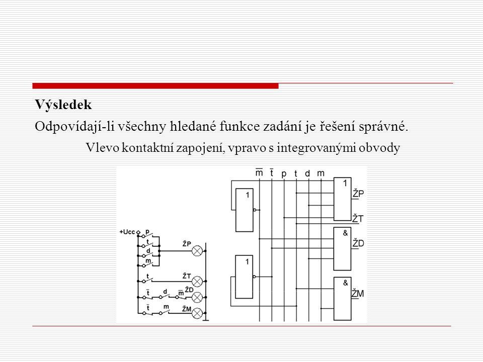 Výsledek Odpovídají-li všechny hledané funkce zadání je řešení správné. Vlevo kontaktní zapojení, vpravo s integrovanými obvody