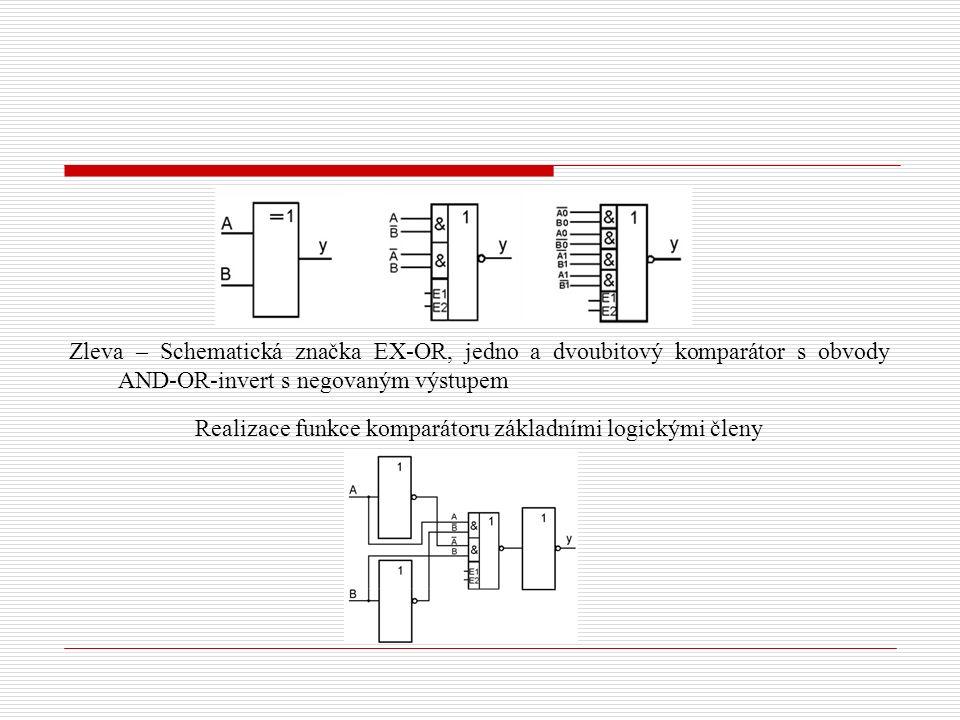 Zleva – Schematická značka EX-OR, jedno a dvoubitový komparátor s obvody AND-OR-invert s negovaným výstupem Realizace funkce komparátoru základními logickými členy