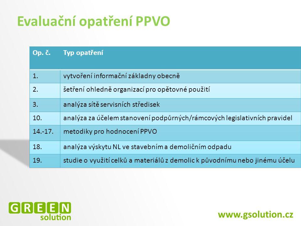 Hodnocení PVVO Evaluační opatření PPVO