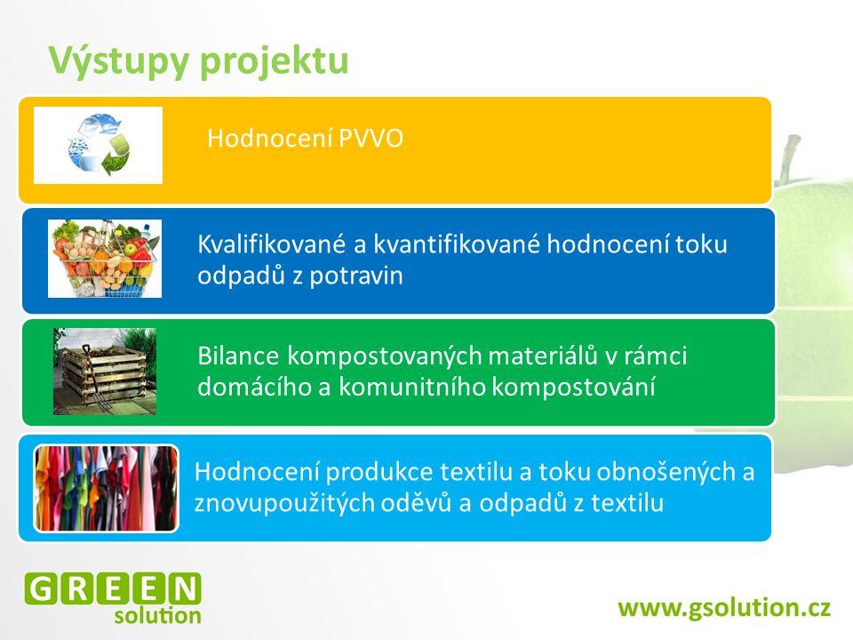 Kvalifikované a kvantifikované hodnocení toku odpadů z potravin Bilance kompostovaných materiálů v rámci domácího a komunitního kompostování Hodnocení produkce textilu a toku obnošených a znovupoužitých oděvů a odpadů z textilu Hodnocení PVVO Výstupy projektu