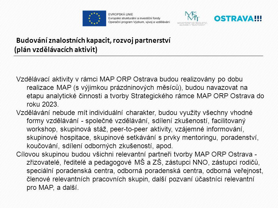 Budování znalostních kapacit, rozvoj partnerství (plán vzdělávacích aktivit) Vzdělávací aktivity v rámci MAP ORP Ostrava budou realizovány po dobu realizace MAP (s výjimkou prázdninových měsíců), budou navazovat na etapu analytické činnosti a tvorby Strategického rámce MAP ORP Ostrava do roku 2023.
