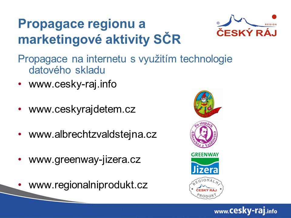 Propagace regionu a marketingové aktivity SČR Propagace na internetu s využitím technologie datového skladu www.cesky-raj.info www.ceskyrajdetem.cz www.albrechtzvaldstejna.cz www.greenway-jizera.cz www.regionalniprodukt.cz