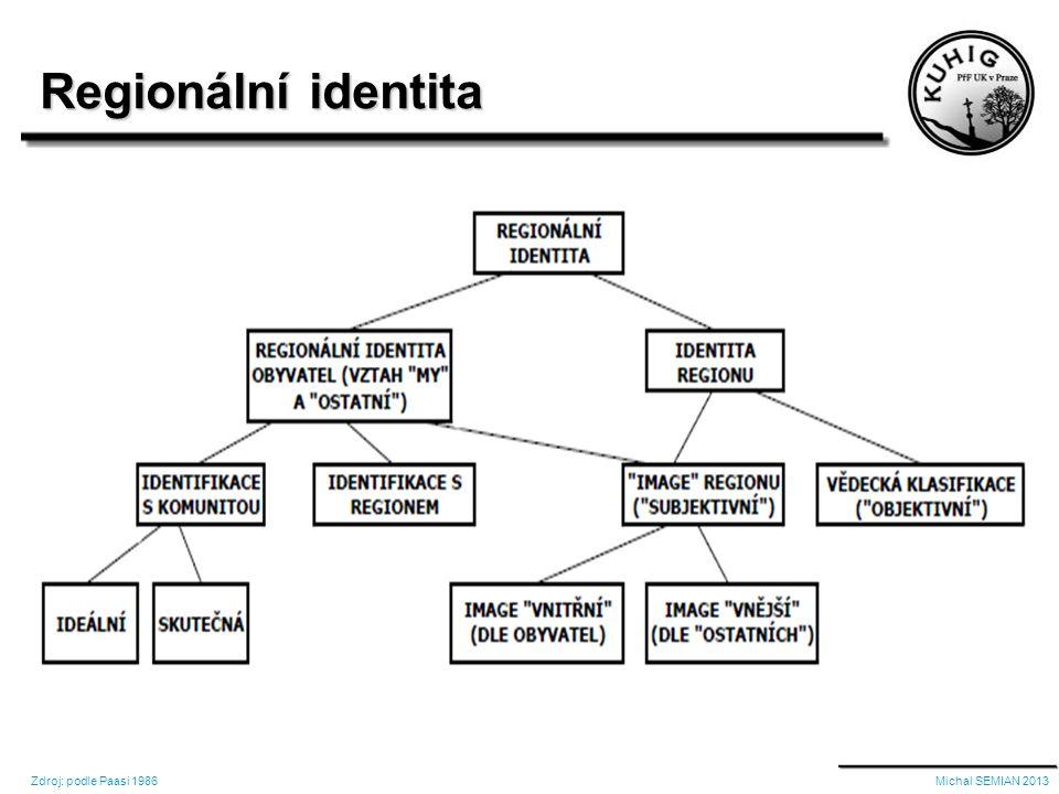 Regionální identita Zdroj: podle Paasi 1986Michal SEMIAN 2013