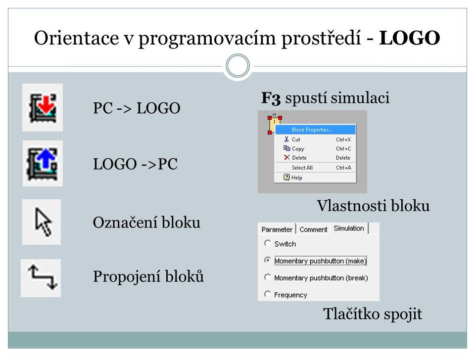Orientace v programovacím prostředí - LOGO PC -> LOGO LOGO ->PC Označení bloku Propojení bloků F3 spustí simulaci Vlastnosti bloku Tlačítko spojit
