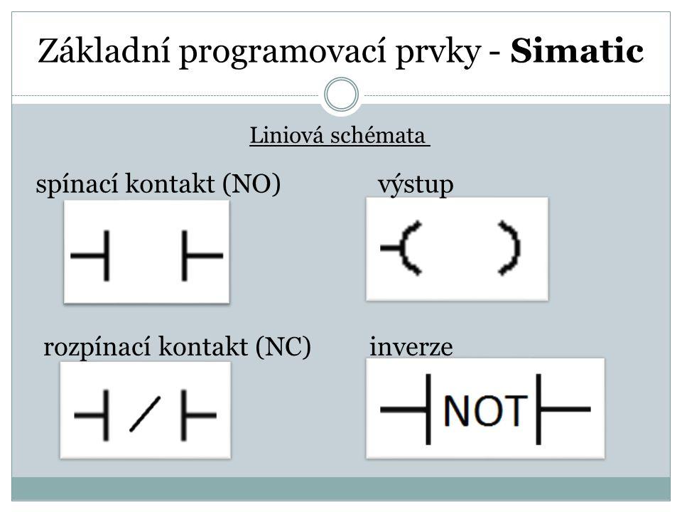 Základní programovací prvky - Simatic spínací kontakt (NO) rozpínací kontakt (NC) výstup inverze Liniová schémata