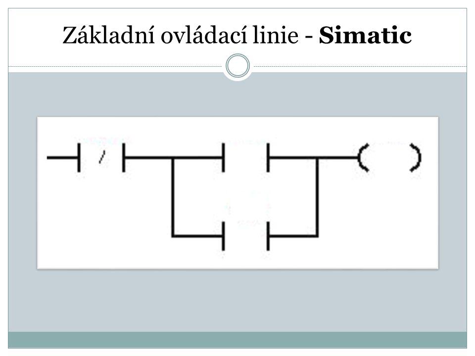 Základní ovládací linie - Simatic
