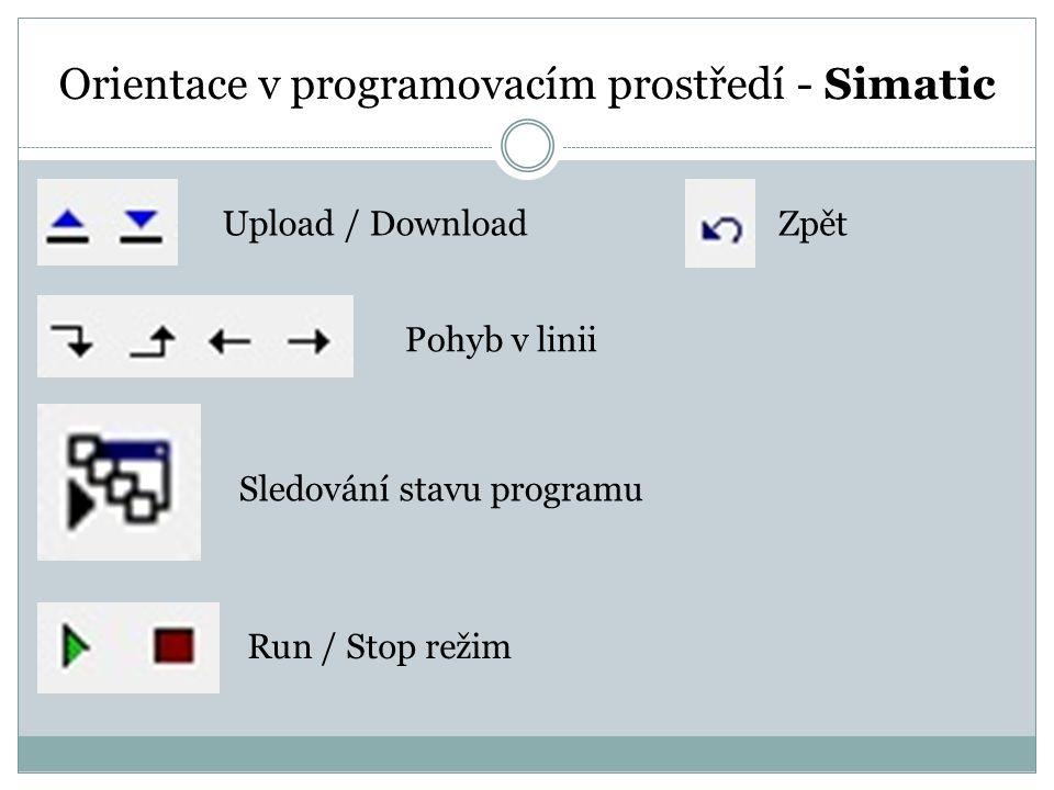 Orientace v programovacím prostředí - Simatic Upload / Download Pohyb v linii Sledování stavu programu Run / Stop režim Zpět