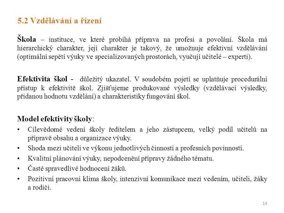5.2 Vzdělávání a řízení Škola – instituce, ve které probíhá příprava na profesi a povolání.