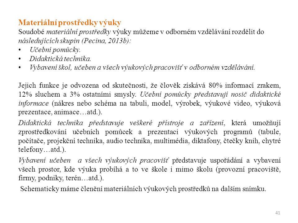 Materiální prostředky výuky Soudobé materiální prostředky výuky můžeme v odborném vzdělávání rozdělit do následujících skupin (Pecina, 2013b): Učební pomůcky.