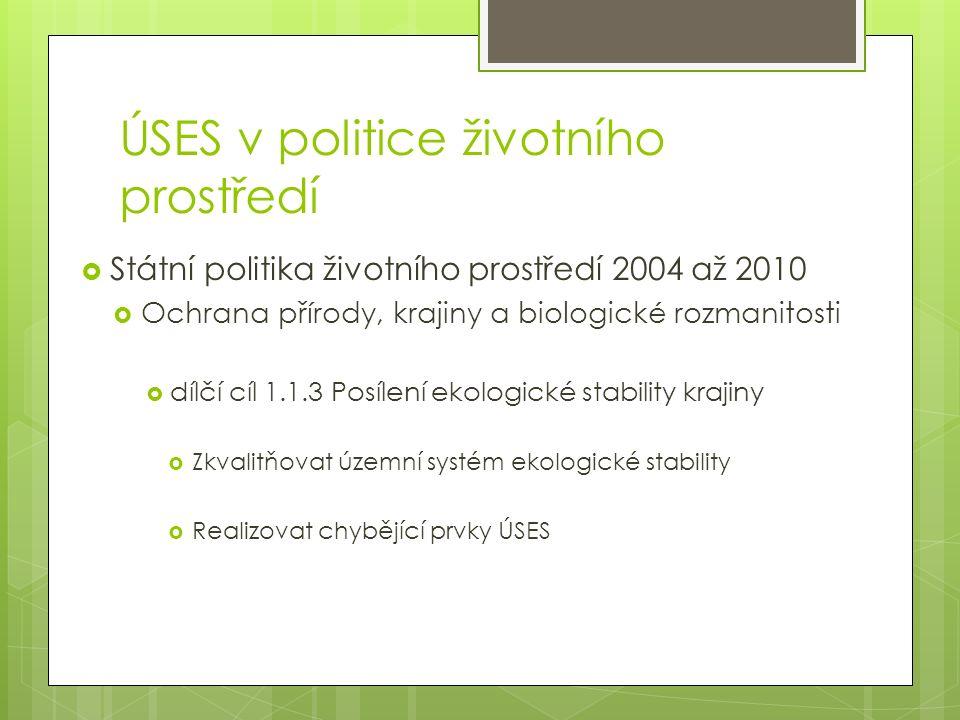 ÚSES v politice životního prostředí  Státní politika životního prostředí 2004 až 2010  Ochrana přírody, krajiny a biologické rozmanitosti  dílčí cíl 1.1.3 Posílení ekologické stability krajiny  Zkvalitňovat územní systém ekologické stability  Realizovat chybějící prvky ÚSES