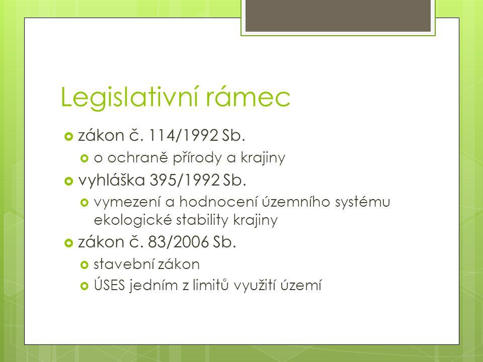 Zajištění ekologické stability  ÚSES a VKP (zákon 114/1992 Sb.)  Významné krajinné segmenty (stabilní)  VKP (do 10 ha, jeden typ společenstva)  Významné krajinné celky (do 1000 ha, více typů společenstev)  Významné krajinné oblasti (nad 1000 ha)  Významná liniová společenstva (přechodné prvky)  Existující stabilní prvky  KES  Kostra ekologické stability