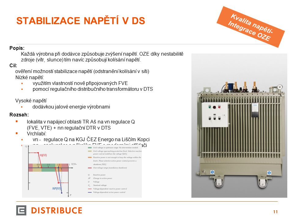 STABILIZACE NAPĚTÍ V DS Popis: Každá výrobna při dodávce způsobuje zvýšení napětí. OZE díky nestabilitě zdroje (vítr, slunce) tím navíc způsobují kolí