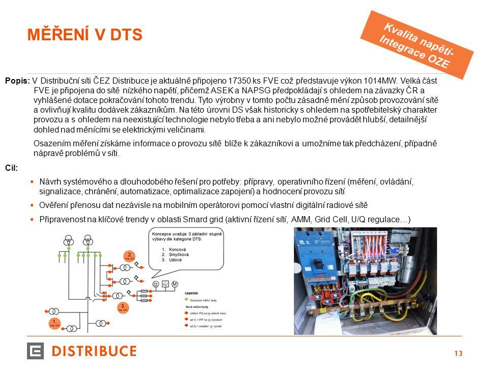MĚŘENÍ V DTS 13 Popis: V Distribuční síti ČEZ Distribuce je aktuálně připojeno 17350 ks FVE což představuje výkon 1014MW. Velká část FVE je připojena